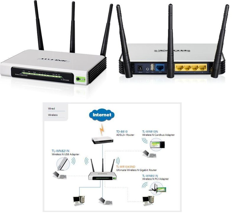 tp-link-tl-wr1043nd-ultimate-wireless-n-gigabit-router-1103-29-syslantech@6.jpg