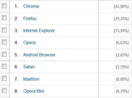 browser_mar2014.jpg